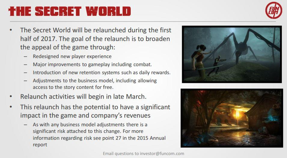 Funcom, The Secret World